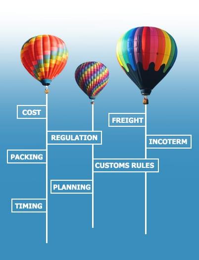 Logistics Consultancy SmartFreight Freight Forwarder