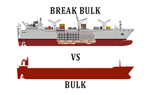Sea Freight Break Bulk vs Bulk